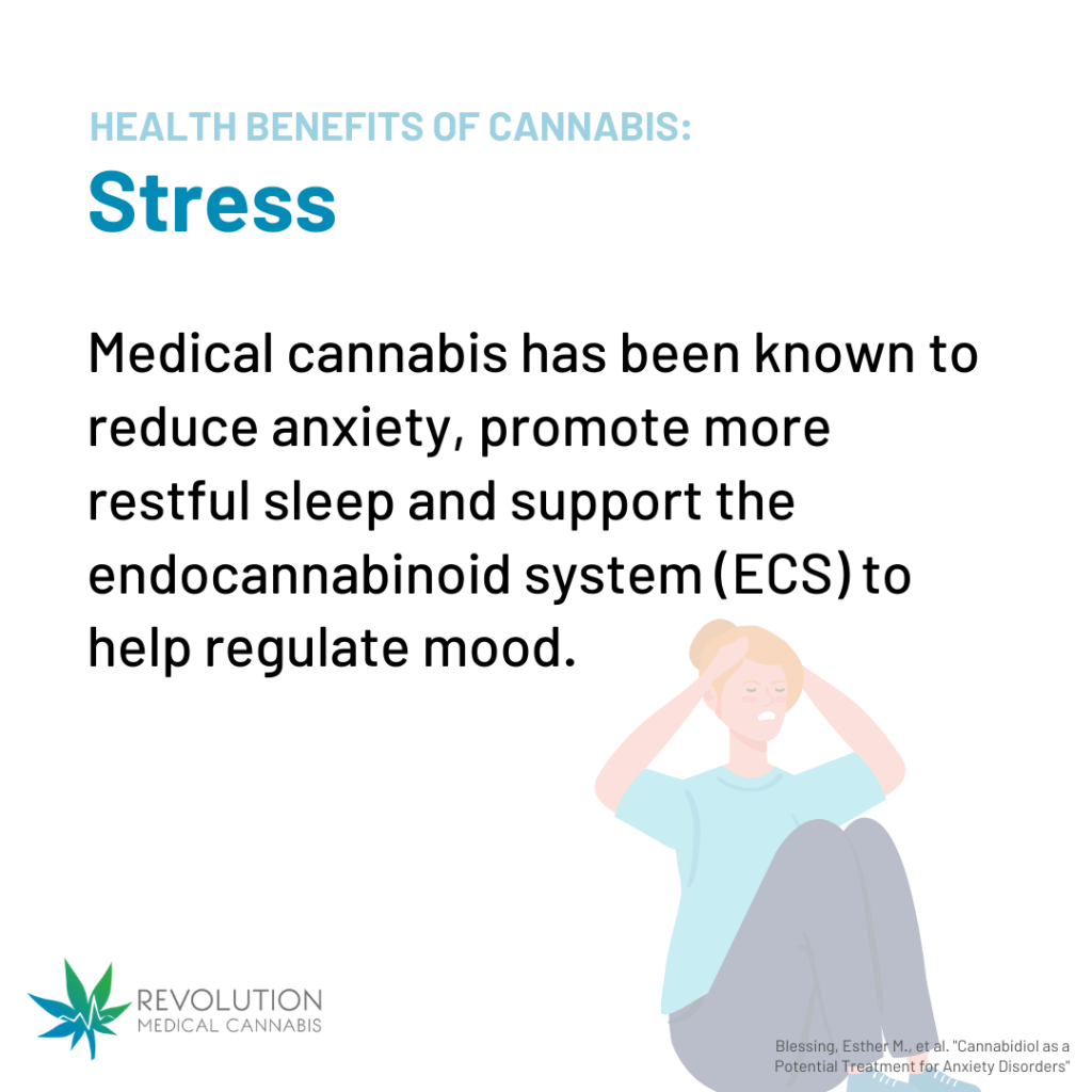 medical cannabis for stress graphic
